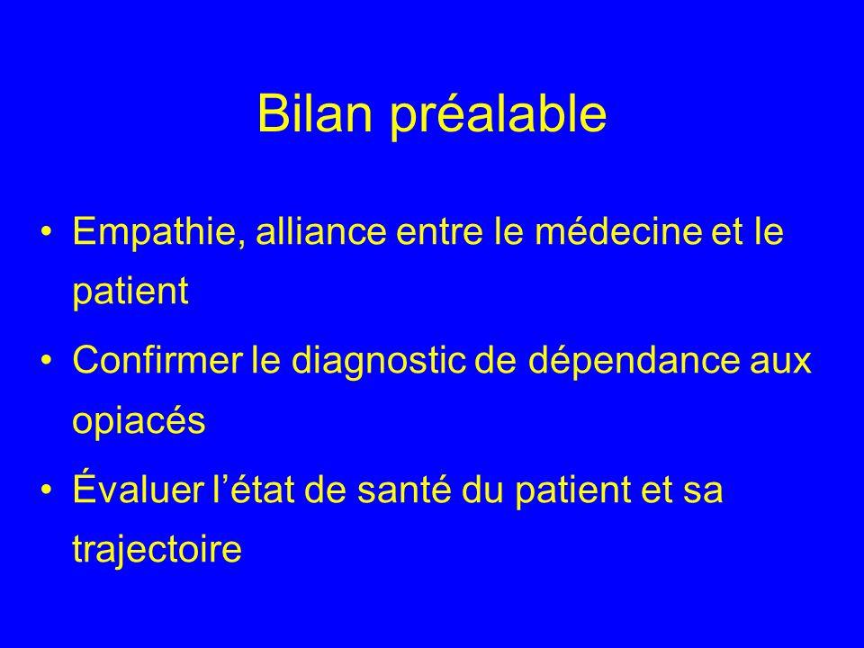 Bilan préalable Empathie, alliance entre le médecine et le patient Confirmer le diagnostic de dépendance aux opiacés Évaluer létat de santé du patient
