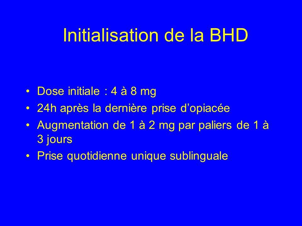 Initialisation de la BHD Dose initiale : 4 à 8 mg 24h après la dernière prise dopiacée Augmentation de 1 à 2 mg par paliers de 1 à 3 jours Prise quoti