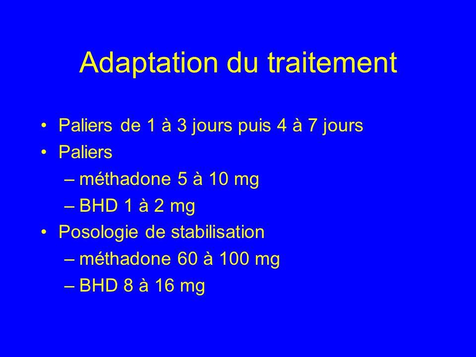 Adaptation du traitement Paliers de 1 à 3 jours puis 4 à 7 jours Paliers –méthadone 5 à 10 mg –BHD 1 à 2 mg Posologie de stabilisation –méthadone 60 à