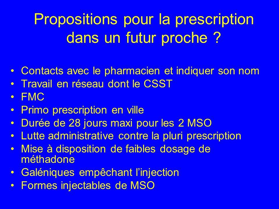 Propositions pour la prescription dans un futur proche ? Contacts avec le pharmacien et indiquer son nom Travail en réseau dont le CSST FMC Primo pres