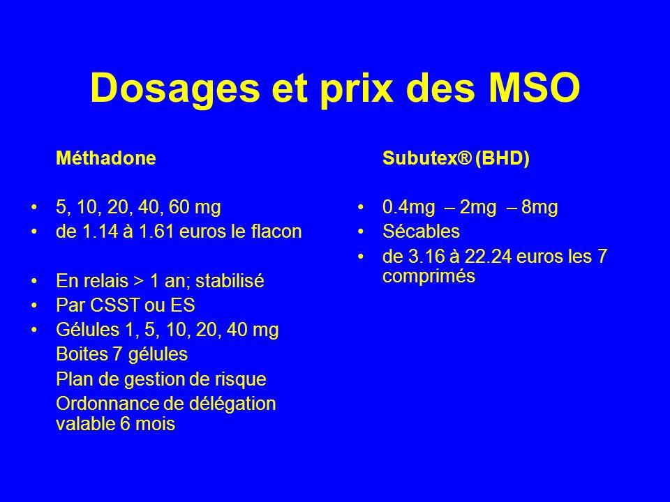 Dosages et prix des MSO Méthadone 5, 10, 20, 40, 60 mg de 1.14 à 1.61 euros le flacon En relais > 1 an; stabilisé Par CSST ou ES Gélules 1, 5, 10, 20,