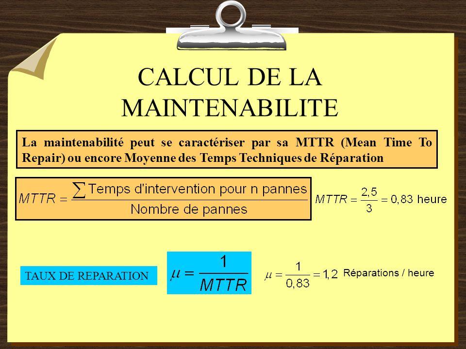 CALCUL DE LA MAINTENABILITE La maintenabilité peut se caractériser par sa MTTR (Mean Time To Repair) ou encore Moyenne des Temps Techniques de Réparat