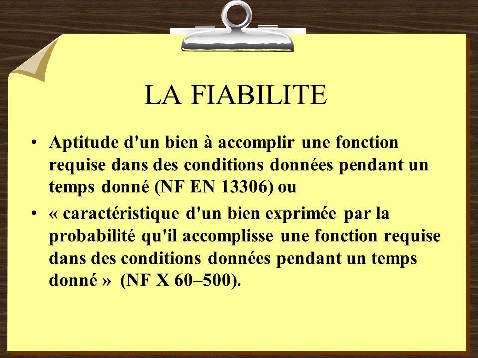 LA FIABILITE Aptitude d'un bien à accomplir une fonction requise dans des conditions données pendant un temps donné (NF EN 13306) ou « caractéristique