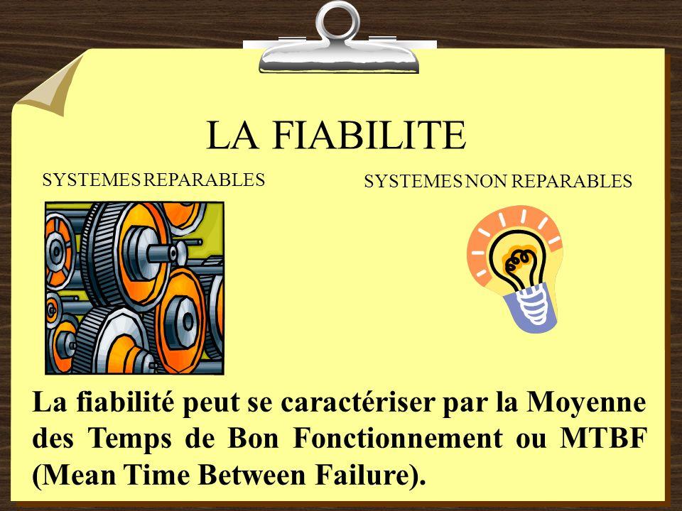 LA FIABILITE SYSTEMES REPARABLES SYSTEMES NON REPARABLES La fiabilité peut se caractériser par la Moyenne des Temps de Bon Fonctionnement ou MTBF (Mea