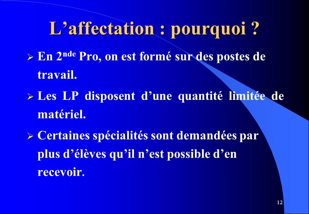 12 Laffectation : pourquoi ? En 2 nde Pro, on est formé sur des postes de travail. Les LP disposent dune quantité limitée de matériel. Certaines spéci