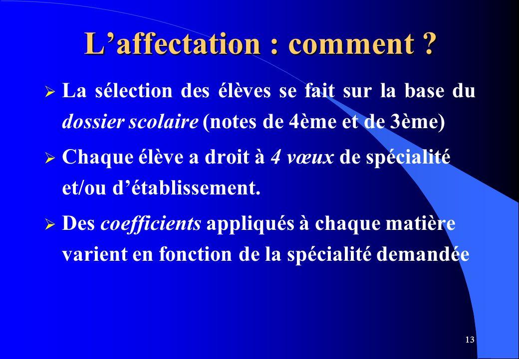 13 Laffectation : comment ? La sélection des élèves se fait sur la base du dossier scolaire (notes de 4ème et de 3ème) Chaque élève a droit à 4 vœux d