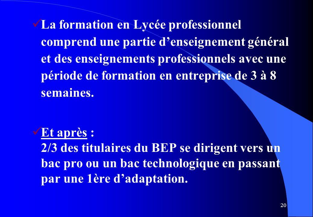 20 La formation en Lycée professionnel comprend une partie denseignement général et des enseignements professionnels avec une période de formation en