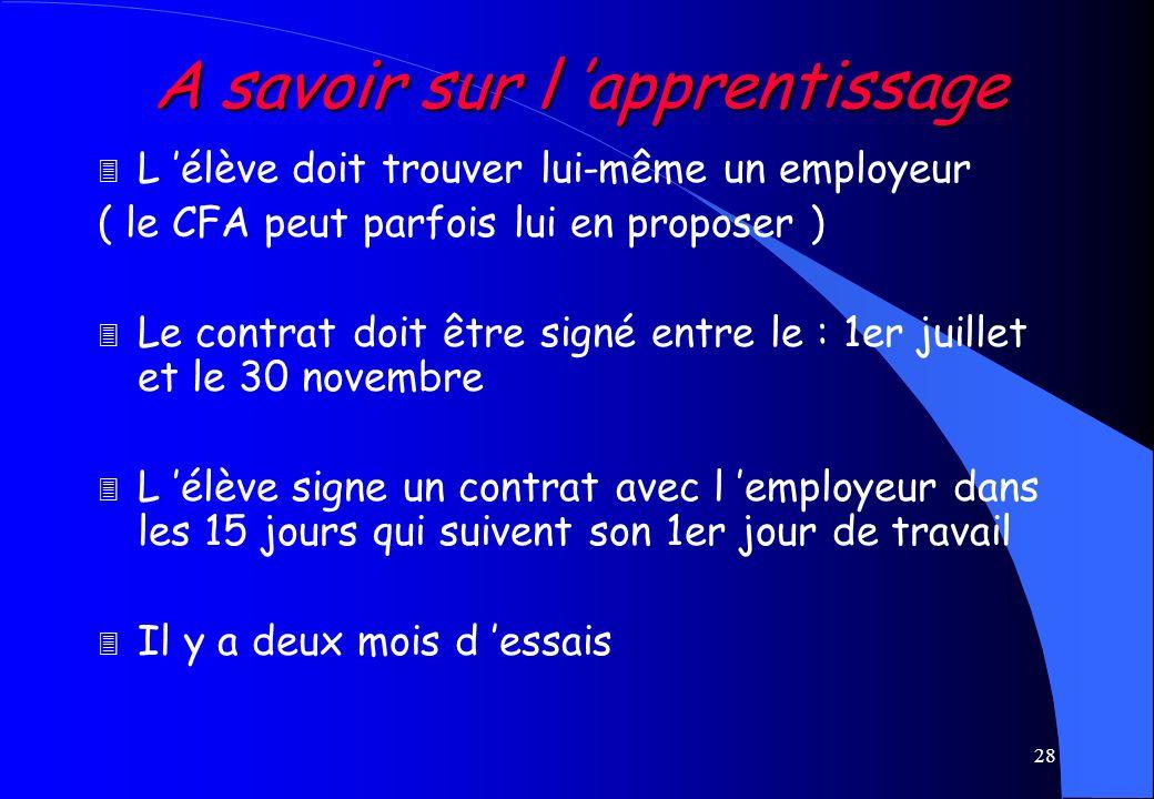 28 A savoir sur l apprentissage 3 L élève doit trouver lui-même un employeur ( le CFA peut parfois lui en proposer ) 3 Le contrat doit être signé entr
