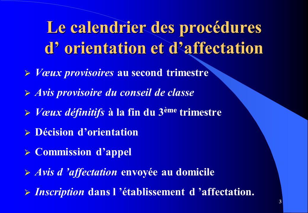 3 Vœux provisoires au second trimestre Avis provisoire du conseil de classe Vœux définitifs à la fin du 3 ème trimestre Décision dorientation Commissi