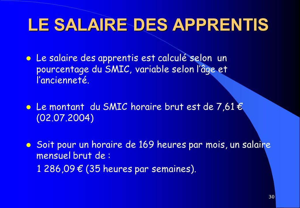 30 LE SALAIRE DES APPRENTIS l Le salaire des apprentis est calculé selon un pourcentage du SMIC, variable selon lâge et lancienneté. l Le montant du S