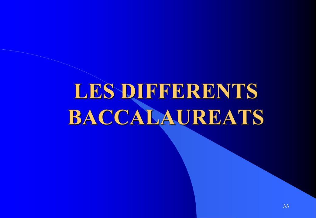 33 LES DIFFERENTS BACCALAUREATS