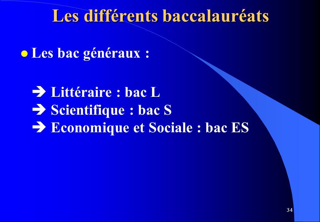 34 Les différents baccalauréats l Les bac généraux : Littéraire : bac L Scientifique : bac S Economique et Sociale : bac ES