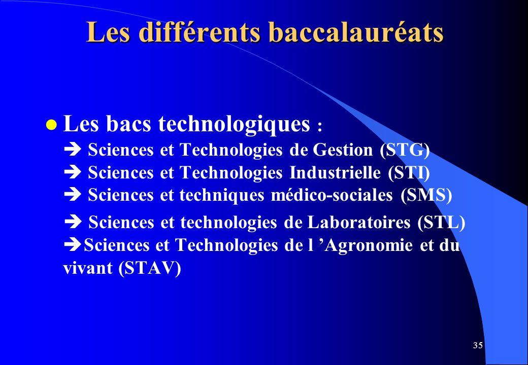 35 Les différents baccalauréats l Les bacs technologiques : Sciences et Technologies de Gestion (STG) Sciences et Technologies Industrielle (STI) Scie