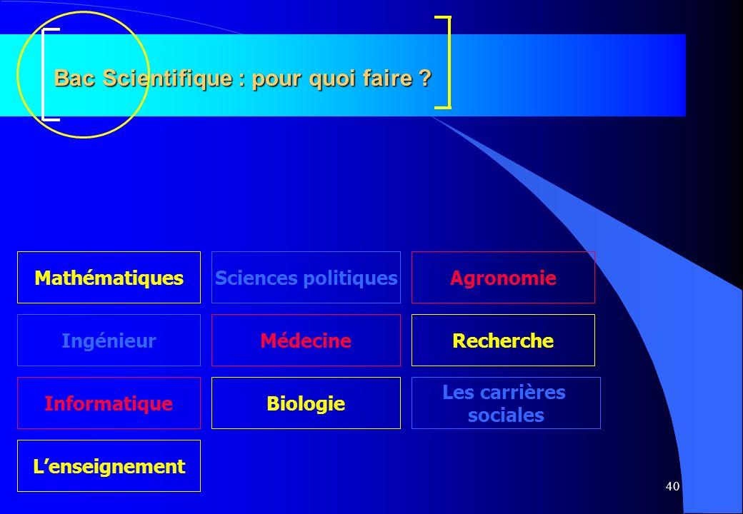 40 Bac Scientifique : pour quoi faire ? Lenseignement Ingénieur Sciences politiques Médecine Mathématiques Biologie Les carrières sociales Agronomie R