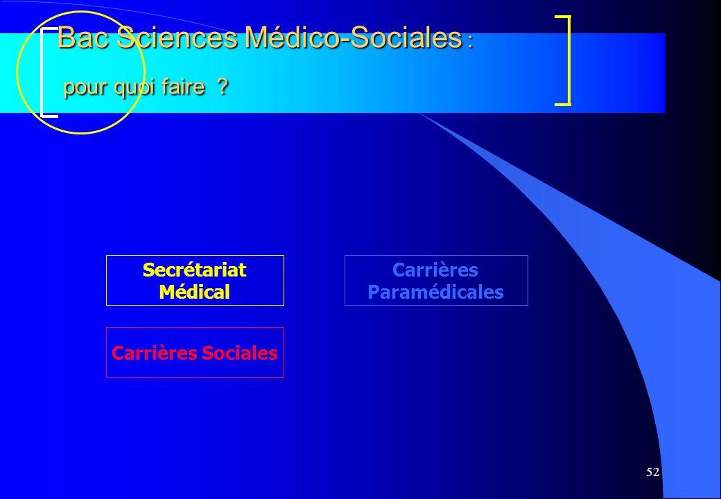 52 Bac Sciences Médico-Sociales : pour quoi faire ? pour quoi faire ? Carrières Paramédicales Secrétariat Médical Carrières Sociales