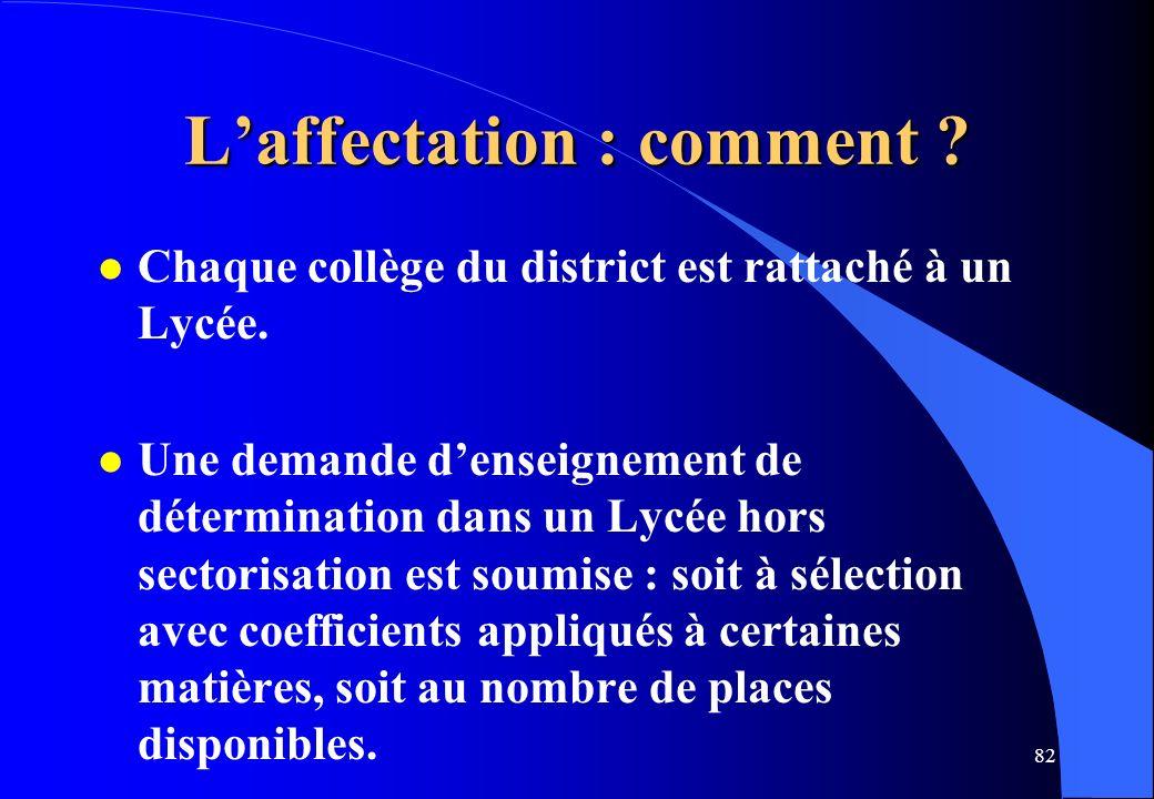 82 Laffectation : comment ? l Chaque collège du district est rattaché à un Lycée. l Une demande denseignement de détermination dans un Lycée hors sect