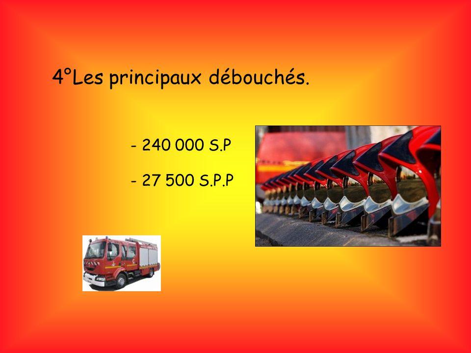 4°Les principaux débouchés. - 240 000 S.P - 27 500 S.P.P