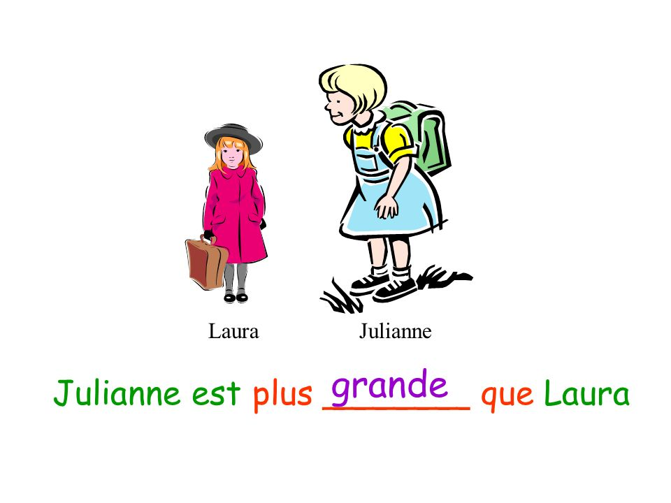 LauraJulianne Julianne est plus _______ que Laura grande