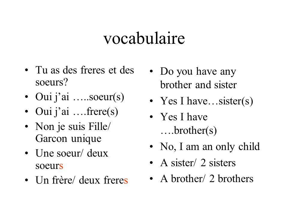 vocabulaire Tu as des freres et des soeurs? Oui jai …..soeur(s) Oui jai ….frere(s) Non je suis Fille/ Garcon unique Une soeur/ deux soeurs Un frère/ d