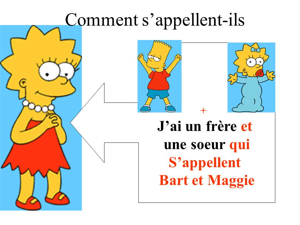 Jai un frère et une soeur qui Sappellent Bart et Maggie + Comment sappellent-ils