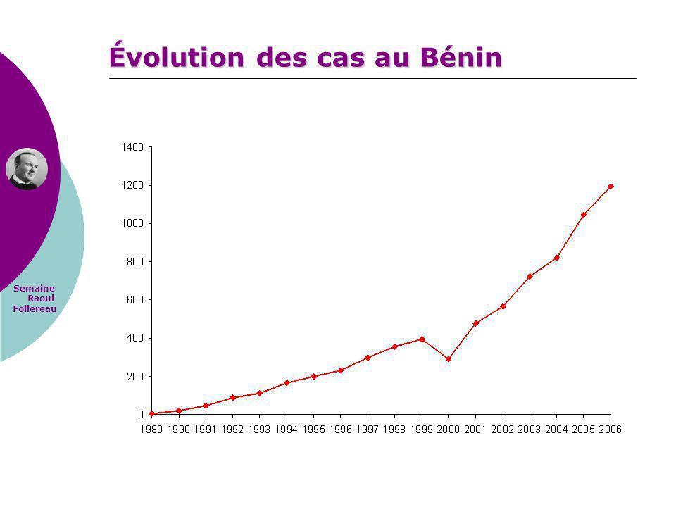 Semaine Raoul Follereau Évolution des cas au Bénin