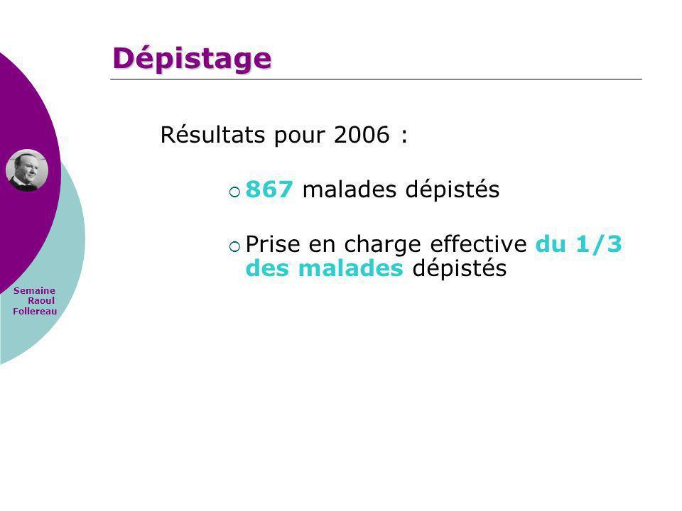 Semaine Raoul Follereau Résultats pour 2006 : 867 malades dépistés Prise en charge effective du 1/3 des malades dépistés Dépistage