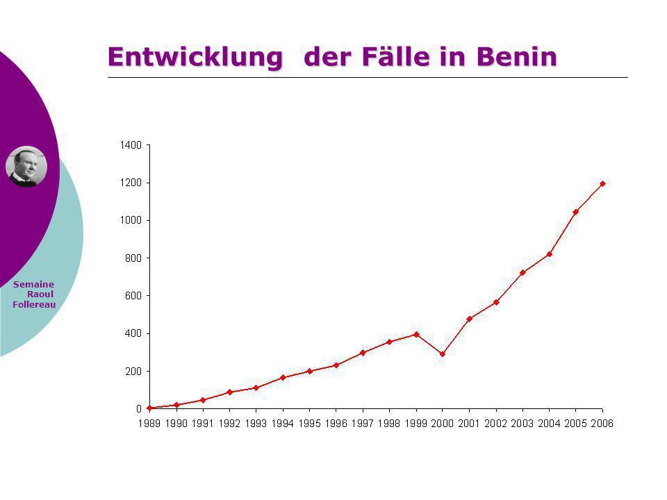 Semaine Raoul Follereau Entwicklung der Fälle in Benin