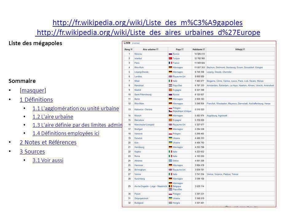http://fr.wikipedia.org/wiki/Liste_des_m%C3%A9gapoles http://fr.wikipedia.org/wiki/Liste_des_aires_urbaines_d%27Europe Liste des mégapoles Sommaire [masquer]masquer 1 Définitions 1.1 L agglomération ou unité urbaine 1.2 L aire urbaine 1.3 L aire définie par des limites administratives 1.4 Définitions employées ici 2 Notes et Références 3 Sources 3.1 Voir aussi