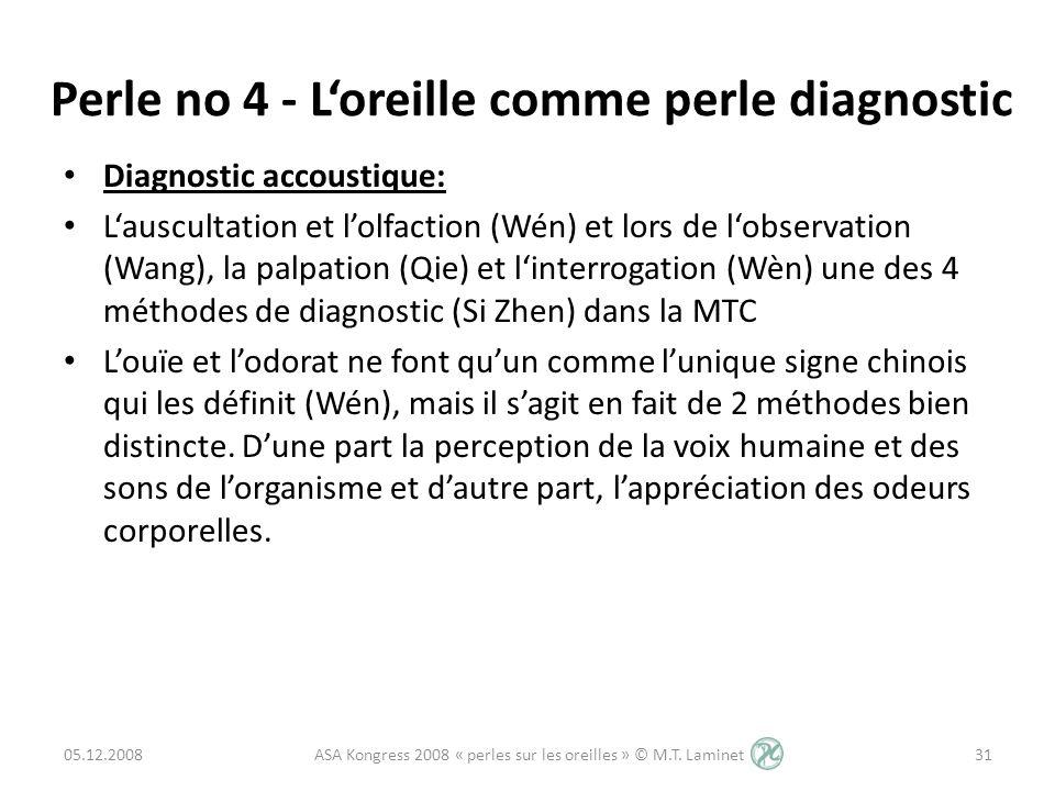 Perle no 4 - Loreille comme perle diagnostic Diagnostic accoustique: Lauscultation et lolfaction (Wén) et lors de lobservation (Wang), la palpation (Q