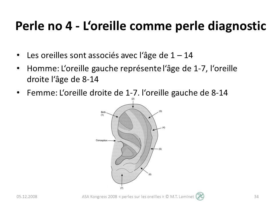 Perle no 4 - Loreille comme perle diagnostic Les oreilles sont associés avec lâge de 1 – 14 Homme: Loreille gauche représente lâge de 1-7, loreille dr