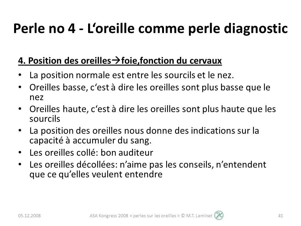 Perle no 4 - Loreille comme perle diagnostic 4. Position des oreilles foie,fonction du cervaux La position normale est entre les sourcils et le nez. O