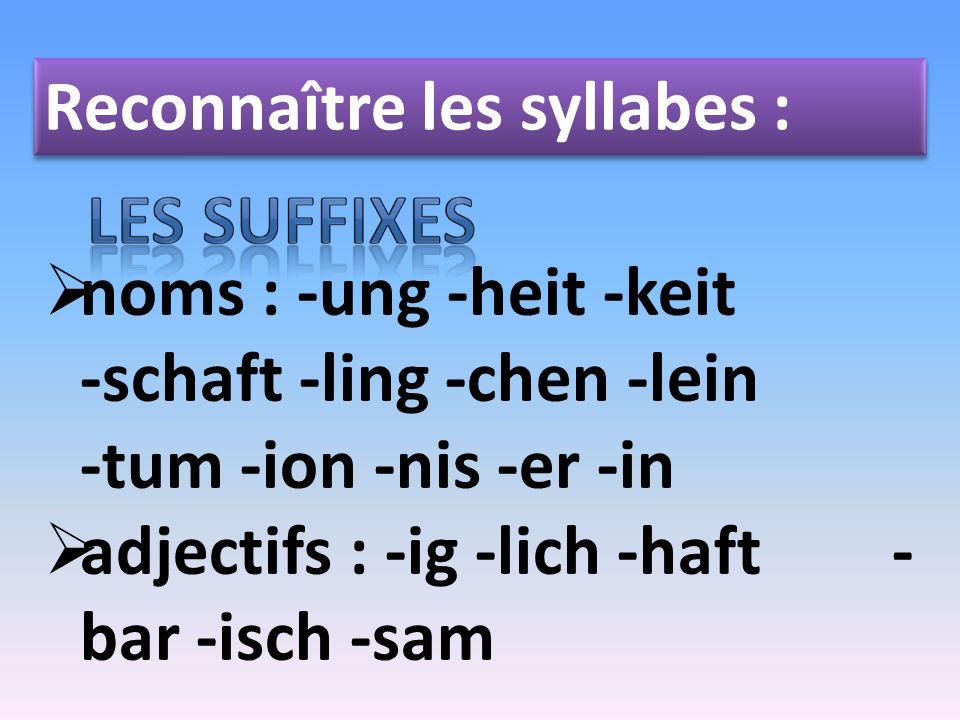 Reconnaître les syllabes : noms : -ung -heit -keit -schaft -ling -chen -lein -tum -ion -nis -er -in adjectifs : -ig -lich -haft - bar -isch -sam