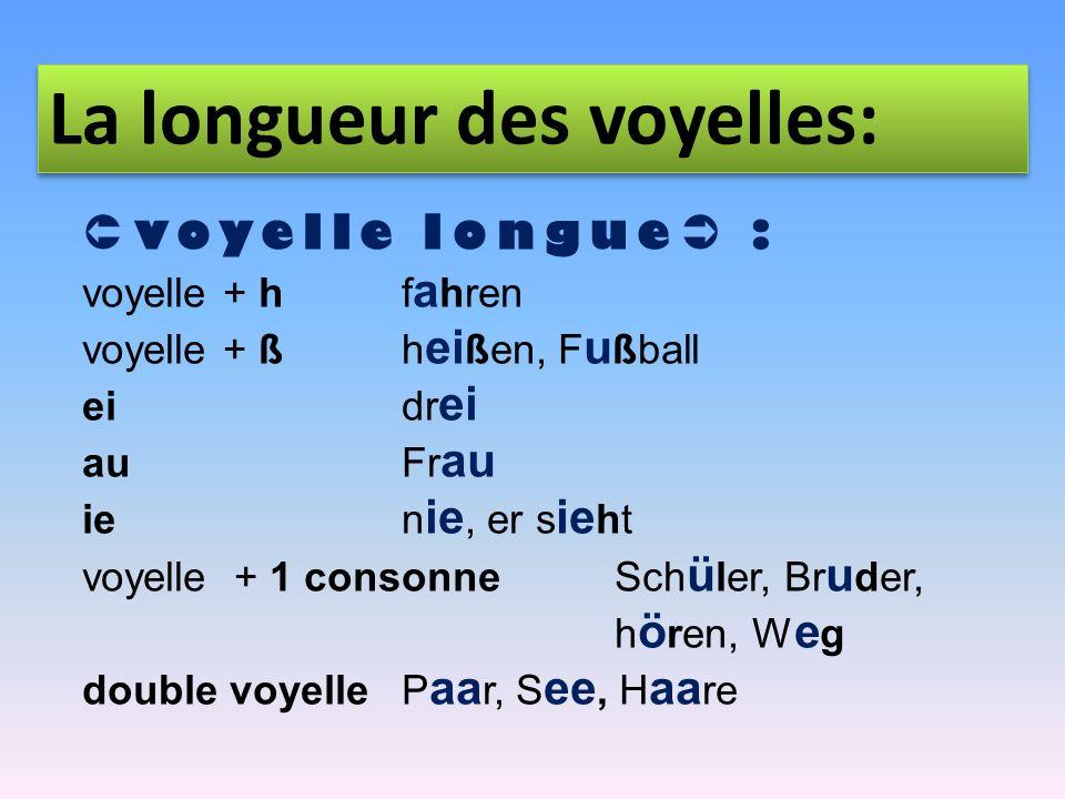 La longueur des voyelles: voyelle courte : voyelle + double consonnef a llen,Fl u ss, l a ssen voyelle + 2 consonnesH a nd