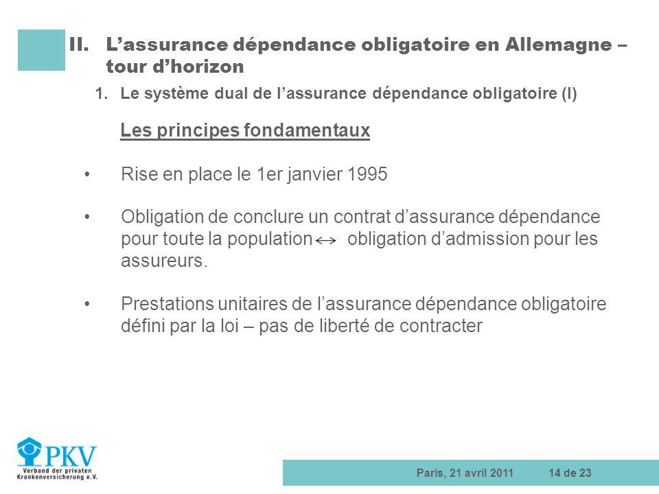 Paris, 21 avril 201114 de 23 Rise en place le 1er janvier 1995 Obligation de conclure un contrat dassurance dépendance pour toute la populationobligat