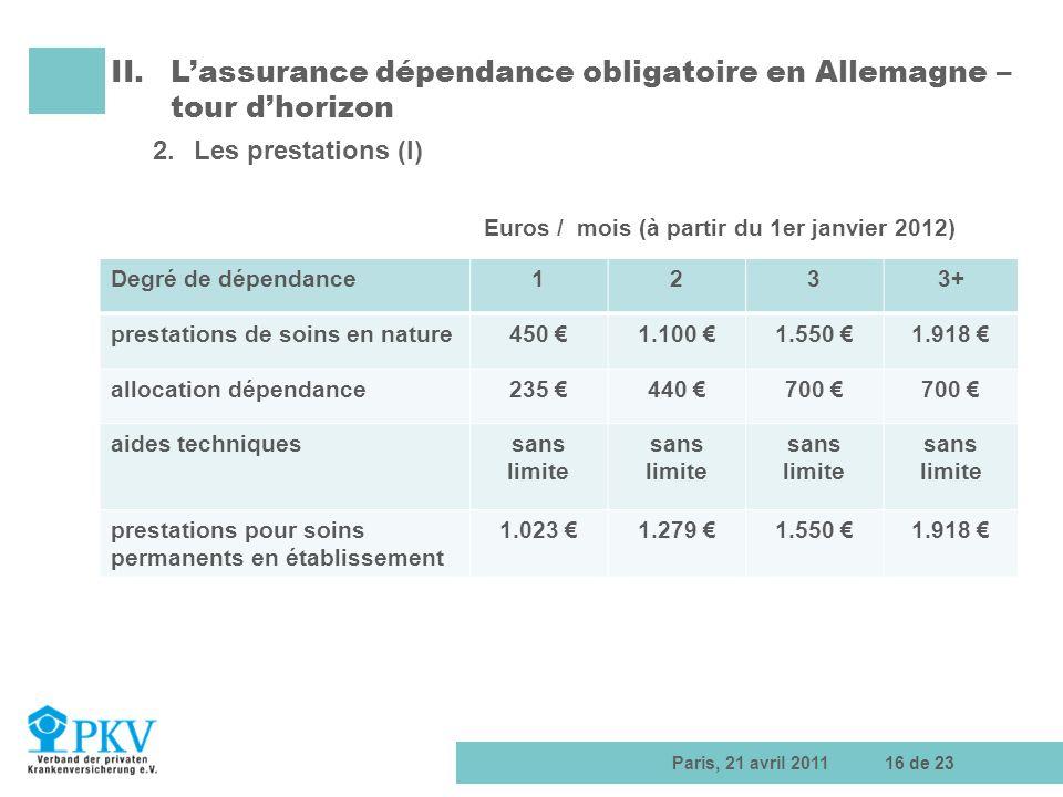 Paris, 21 avril 201116 de 23 Degré de dépendance1233+ prestations de soins en nature450 1.100 1.550 1.918 allocation dépendance235 440 700 aides techn