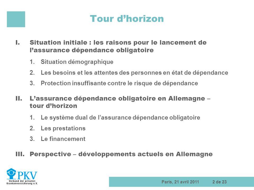 Paris, 21 avril 20112 de 23 Tour dhorizon I.Situation initiale : les raisons pour le lancement de lassurance dépendance obligatoire 1.Situation démogr