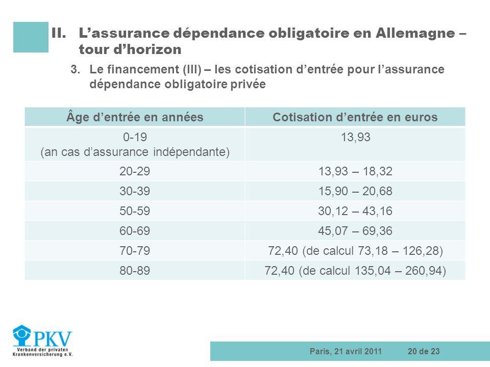 Paris, 21 avril 201120 de 23 II.Lassurance dépendance obligatoire en Allemagne – tour dhorizon 3.Le financement (III) – les cotisation dentrée pour la