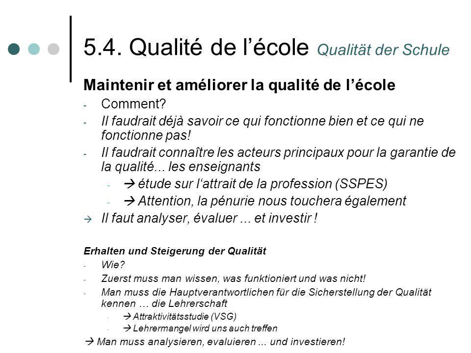 5.4. Qualité de lécole Qualität der Schule Maintenir et améliorer la qualité de lécole - Comment? - Il faudrait déjà savoir ce qui fonctionne bien et