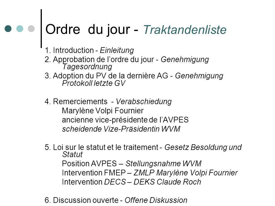 Ordre du jour - Traktandenliste 1. Introduction - Einleitung 2. Approbation de lordre du jour - Genehmigung Tagesordnung 3. Adoption du PV de la derni