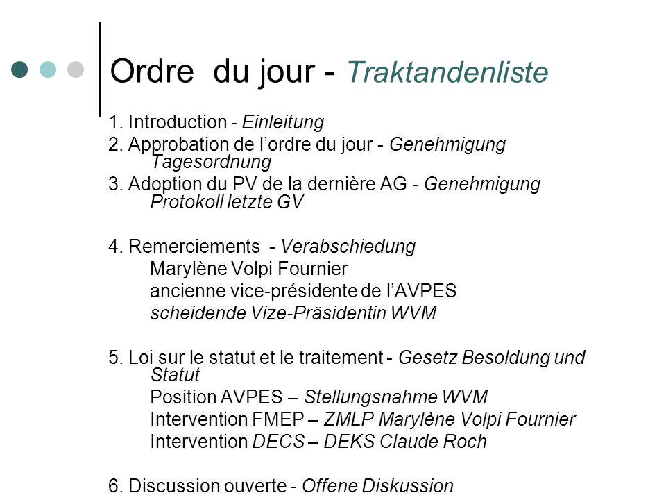 Ordre du jour - Traktandenliste 1. Introduction - Einleitung 2.