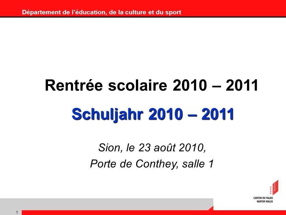 Département de léducation, de la culture et du sport 1 Rentrée scolaire 2010 – 2011 Schuljahr 2010 – 2011 Sion, le 23 août 2010, Porte de Conthey, salle 1