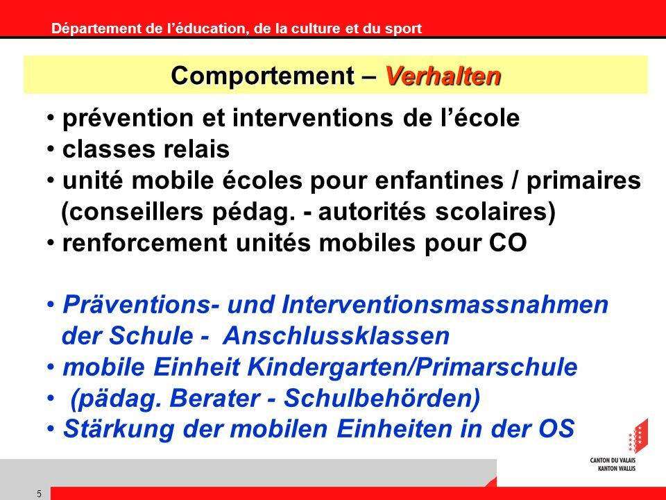 Département de léducation, de la culture et du sport 5 prévention et interventions de lécole classes relais unité mobile écoles pour enfantines / primaires (conseillers pédag.