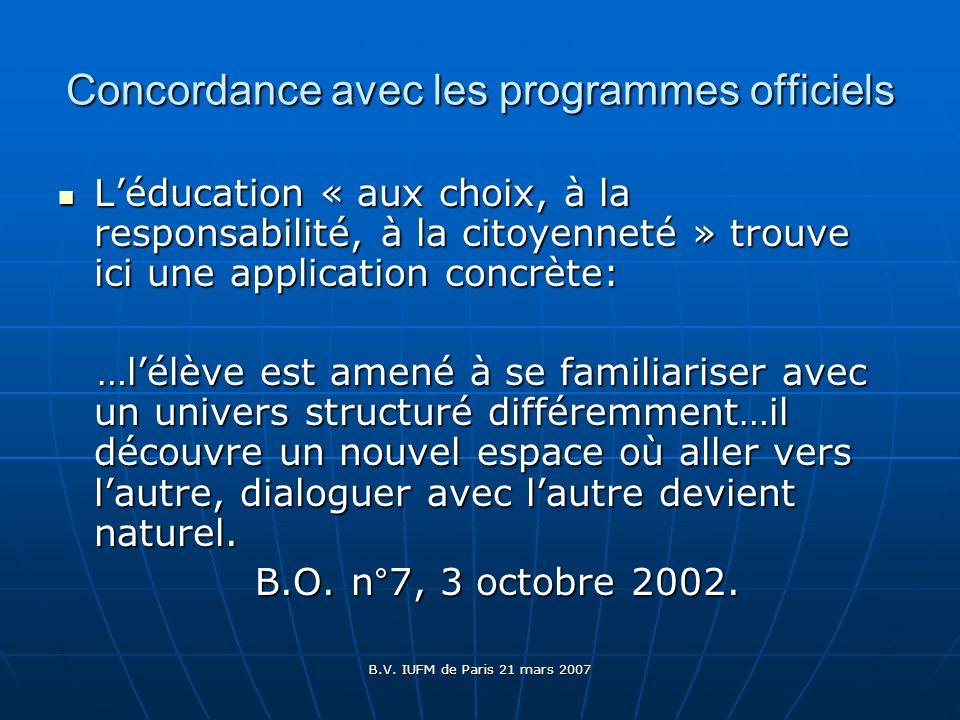 B.V. IUFM de Paris 21 mars 2007 Concordance avec les programmes officiels Léducation « aux choix, à la responsabilité, à la citoyenneté » trouve ici u