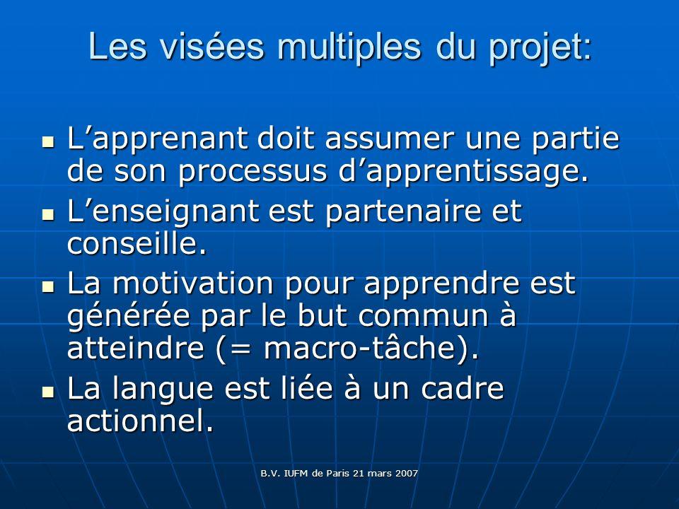B.V. IUFM de Paris 21 mars 2007 Les visées multiples du projet: Lapprenant doit assumer une partie de son processus dapprentissage. Lapprenant doit as