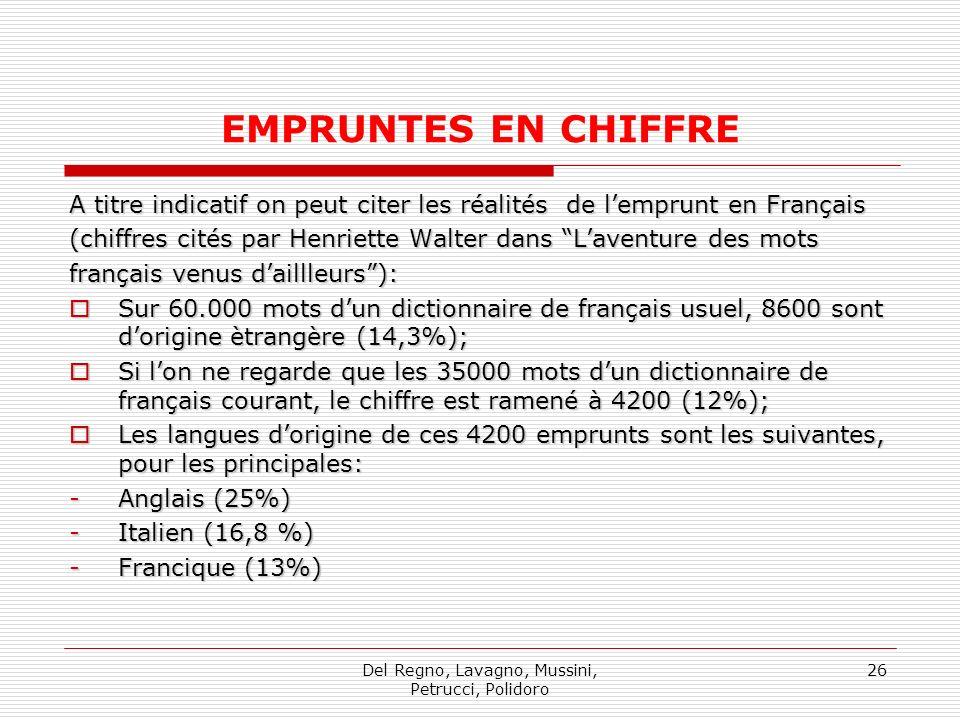 Del Regno, Lavagno, Mussini, Petrucci, Polidoro 26 EMPRUNTES EN CHIFFRE A titre indicatif on peut citer les réalités de lemprunt en Français (chiffres
