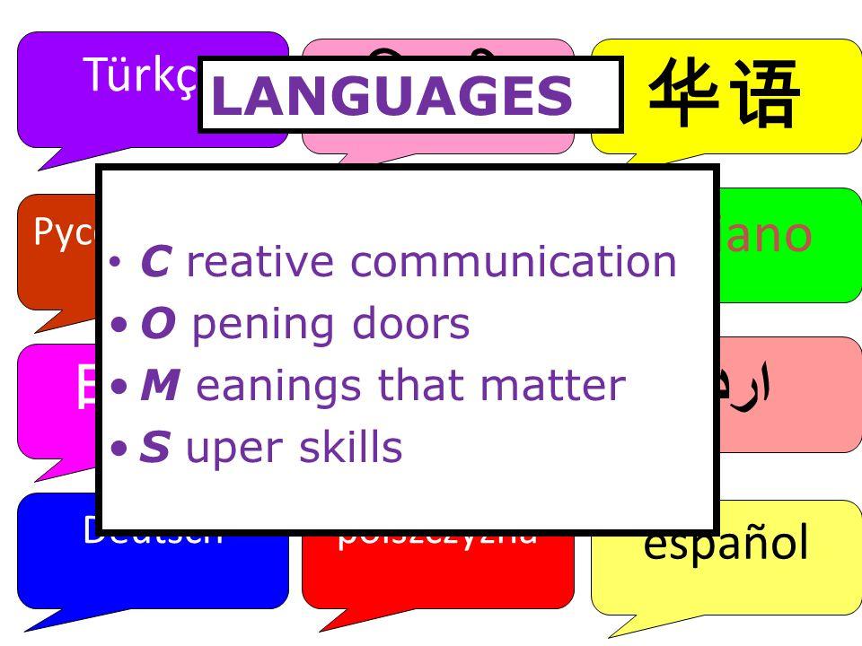 Русский язык italiano français Bahasa español polszczyzna اردو Deutsch Türkçe C reative communication O pening doors M eanings that matter S uper skills LANGUAGES