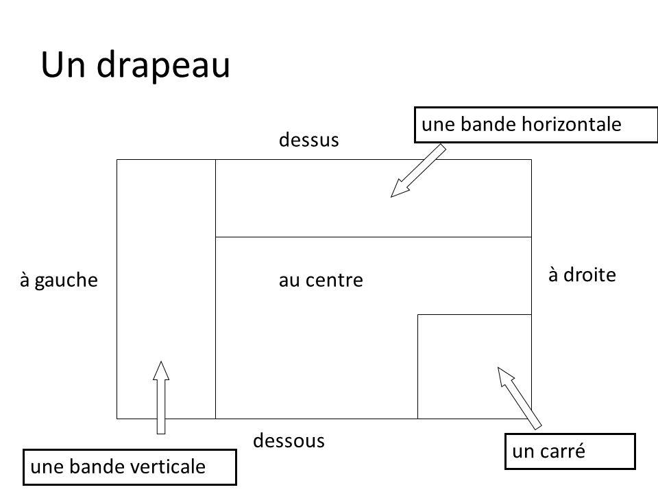 Un drapeau dessus au centre à droite à gauche dessous une bande verticale une bande horizontale un carré en haut en bas Collective memory Picasso dictation le fond