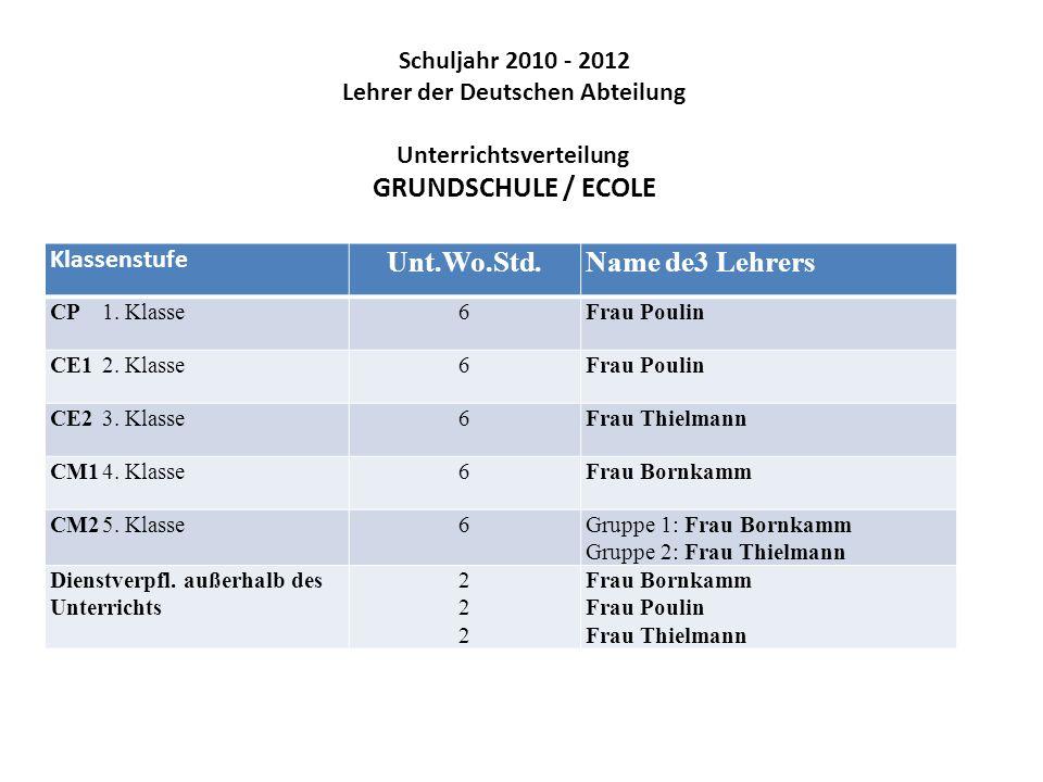 Deutsche Abteilung Schuljahr 2010 - 2012 Lehrer der Deutschen Abteilung Unterrichtsverteilung COLLEGE / SEKUNDARSTUFE 1 NiveauMatière LL Matière H.G.
