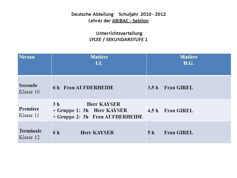 Récapitulatif sur les effectifs et admissions en sections mai et août 2011 ECOLE PRIMAIRE / Grundschule ClasseEffectifs 2010- 11 Départ / redoubl ement TestésRefus sectio n Admissi bles Admis (max 11) Non- admis Effecti fs 2011- 12 CP8-248 (0 - 12/20) 16 (13 – 20/20) 11 (17,5 – 20/20) 5 (12,5 – 17,5/20) 11 CE114110101 (15/20) 8 CE211152332 (10.5/20) 16 CM1181432 (12,5- 18,25/20) 11 (12,5/20) 11 CM2191514 (14,7- 17,75) 2 (14,25- 15,25/20) 2 (17,75- 18,75/20) 19 Total ECOLE 7065