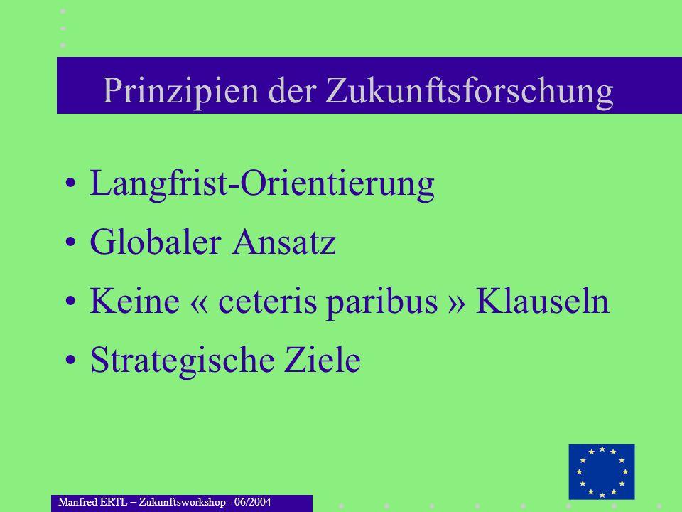 Manfred ERTL – Zukunftsworkshop - 06/2004 Prinzipien der Zukunftsforschung Langfrist-Orientierung Globaler Ansatz Keine « ceteris paribus » Klauseln S
